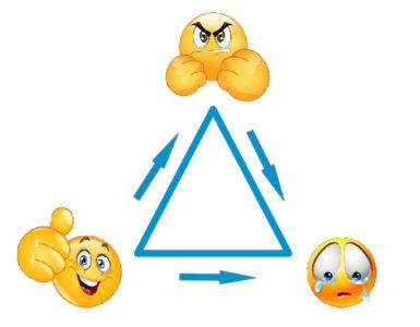 треугольник Карпмана